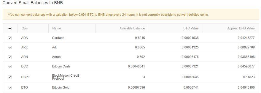 bnb vs btc