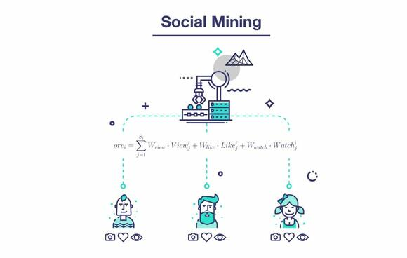 Mithril (MITH) introduceert social mining