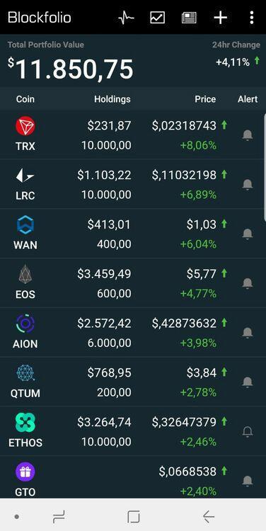 Welke cryptocurrencies (coins) kun je nu het beste kopen?